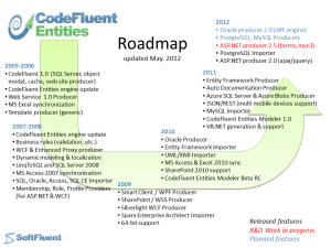 CodeFluent Entities Roadmap
