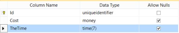 SQL Server time type