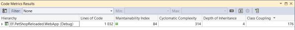 Entity Framework Code Metrics