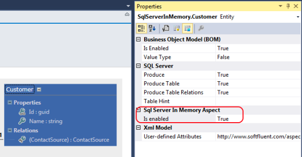 SqlServer In Memory Aspect